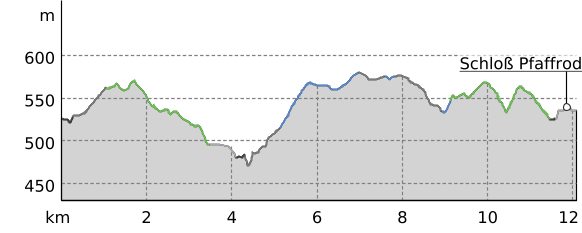 Höhenprofil: Bielatal Rundweg, Pfaffroda - Hallbach - Hutha - Sattelbach