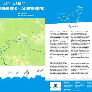 RabenbergAuersberg