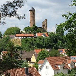 Burg, Kirkel