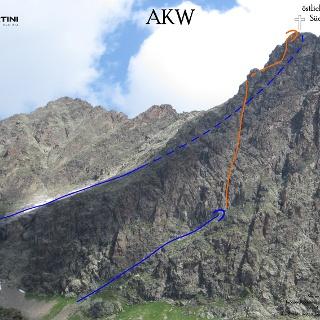 Faselfadspitz Südwand - Topo - Übersichtsbild mit Route und Abstieg