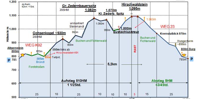 Nett Drei Wege Beleuchtung Diagramm Galerie - Die Besten ...