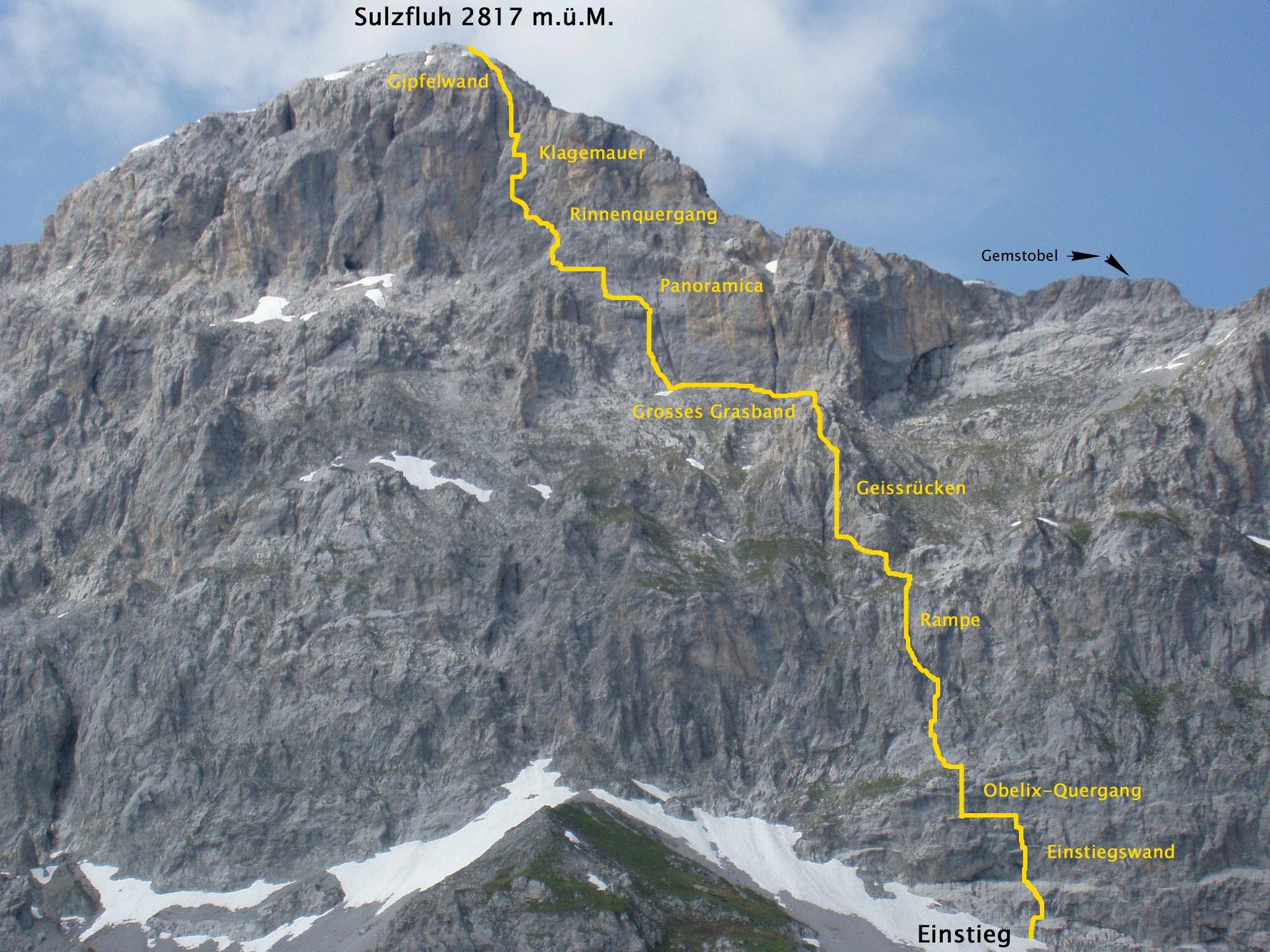 Klettersteig Sulzfluh : Klettersteig sulzfluh schweizer seite Österreichs wanderdörfer