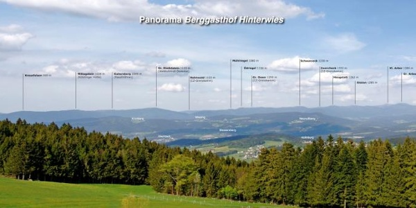 Panoramatafel beim Berggasthof Hinterwies