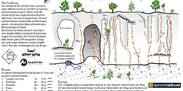 Grotta dell´Edera - Topo des einmaligen Klettergarten
