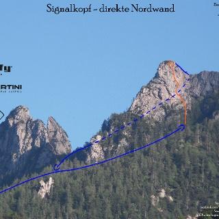 Signalkopf direkte Nordwand - Topo - Übersichtsbild mit Route