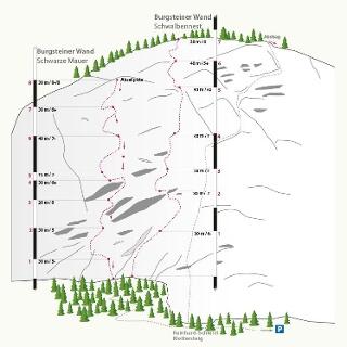 Klettergarten Burgsteiner Wand