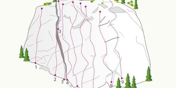 Klettergarten Aschbach