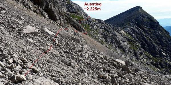 Ausstieg Brunnsteinkar