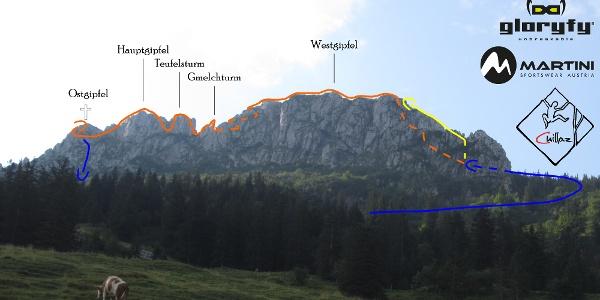 Kampenwandüberschreitung - Route in Foto - Topo