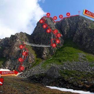 Topo Klettersteig Mauskarspitze
