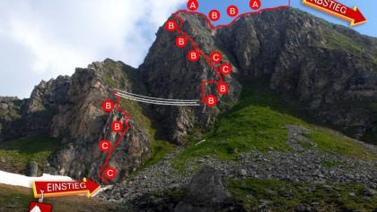 Klettersteig Johann Topo : Die schönsten klettersteige in bad hofgastein