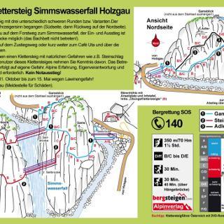 Topo Simmswasserfall Klettersteig