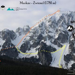 Murkar - Zwiesel Übsichtsbild - Topo