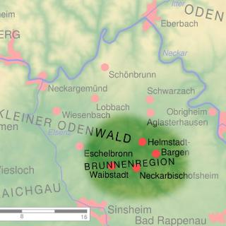 Die Brunnenregion