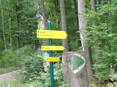 Wegzeichen nach Würmla