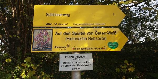 Schloss Altenberg_Wegweiser