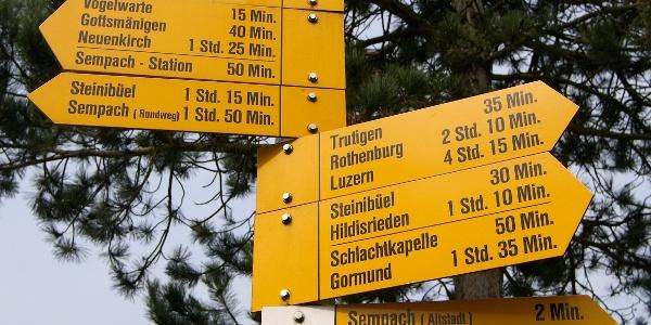 Wegweiser in Sempach.