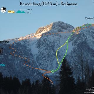 Roßgasse Übersichtsbild mit Route (Topo)