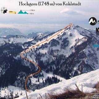 Skitour Hochgern von Kohlstadt Topo - Übersichtsbild