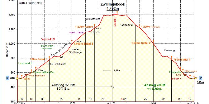 Gemütlich Diagramm Zum Verdrahten Eines 3 Wege Schalters Bilder ...