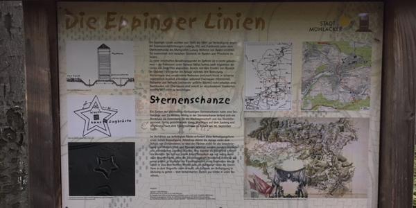 Infotafel Eppinger Linie- Sternenschanze