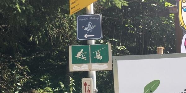 Wandertafeln entlang des Wichtelweges