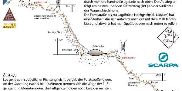 Topo Zellerführe durch die Wagendrischlhorn Südwand an der Reiter Alm