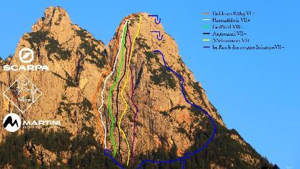 Übersichtsbild Kleiner Bruder Nordwand - Topo Klettertouren Reiter Alm