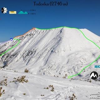 Übersichtsbild Freeride am Todorka in  Bulgarien - Topo