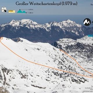 Weitschartenkopf Skitour Übersichtsbild Reiter Alm