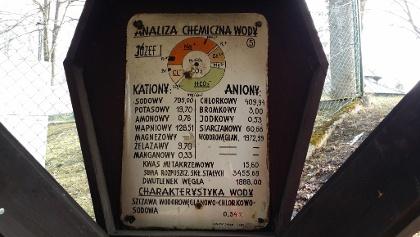 Tafel bei der Heilwasserquelle Wysowa Zdroj