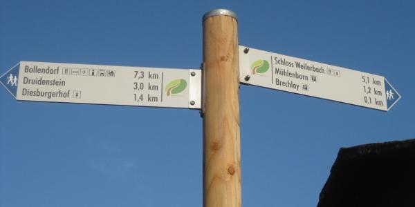 Beispiel für Wegweiser in Deutschland