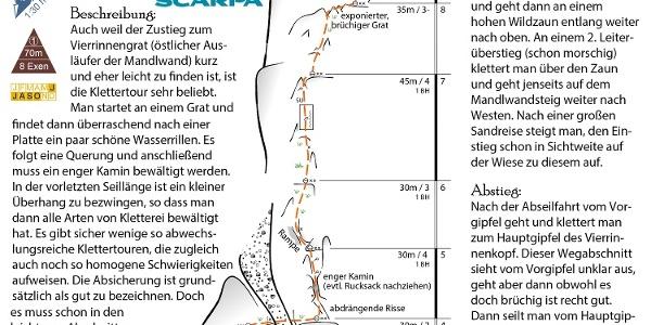 Topo Vierrinnengrat - südseitige Klettertour am Hochkönig
