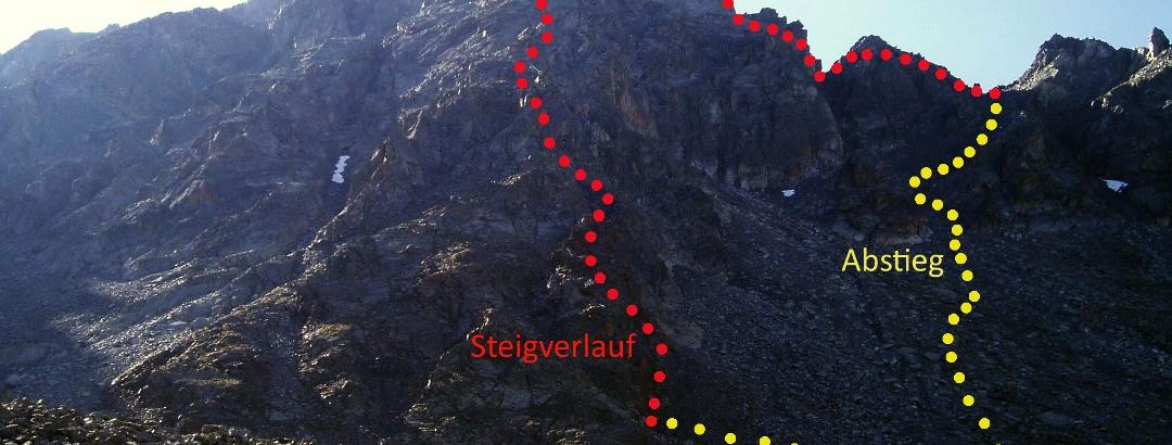 Topo des Tirolerweg Klettersteigs