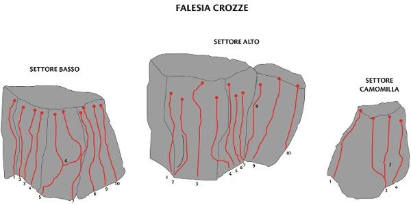 Falesia CROZZE - Schizzo