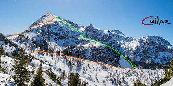 Übersichtsbild - Topo Skitour Schneibstein mit Abfahrt über die Ruck
