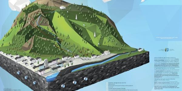Der Wassererlebnisweg Rosskopf bei Sterzing erlaubt einen Einblick in die Technik der Wasserversorgung