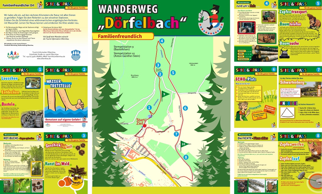 Übersichtstafel FFW Wanderparkplatz