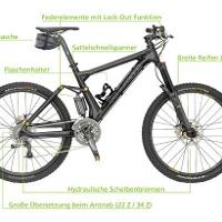 Das Mountainbike
